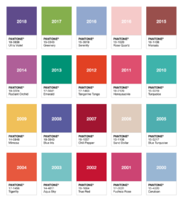 Pantone Colour of the Year overview